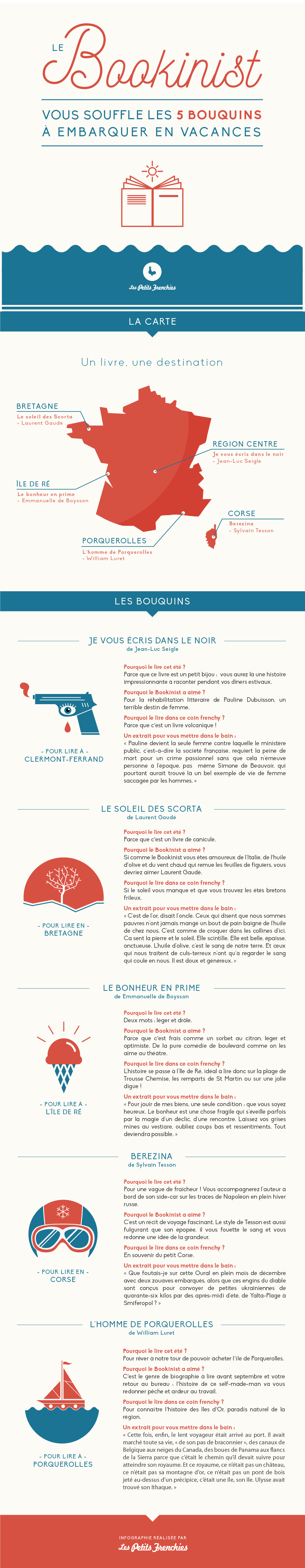 BOOKINIST-infographie-01